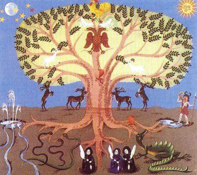 Дерево Иггдрасиль
