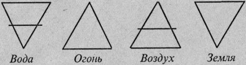Символика алхимии